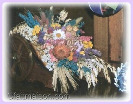 Le Sechage Des Fleurs Comment Les Faire Secher Et Bouquets De